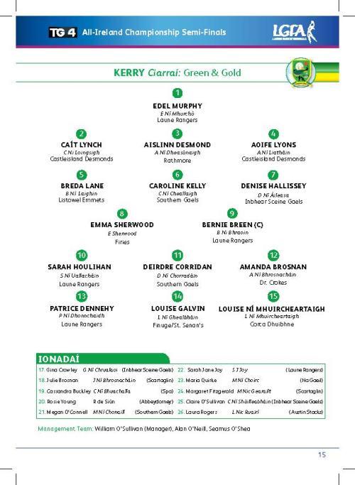 Kerry Team v Cork in TG4 All Ireland Semi-Final